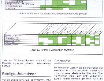 Güterbahnen Mai 2007 , IML, Software für Güterbahnen